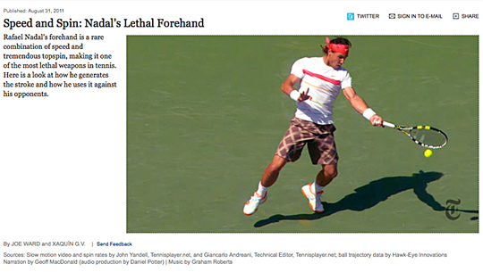 Speed and Spin: Nadal's Lethal Forehand :: NY Times