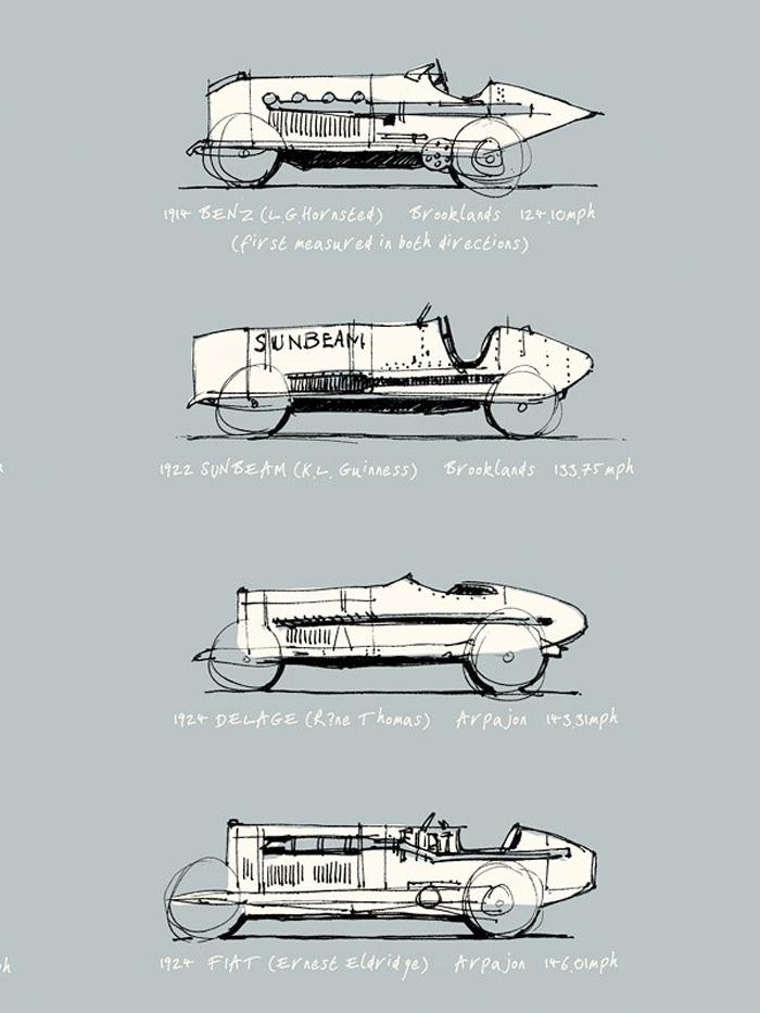 Land Speed Record Print :: Stefan Marjoram