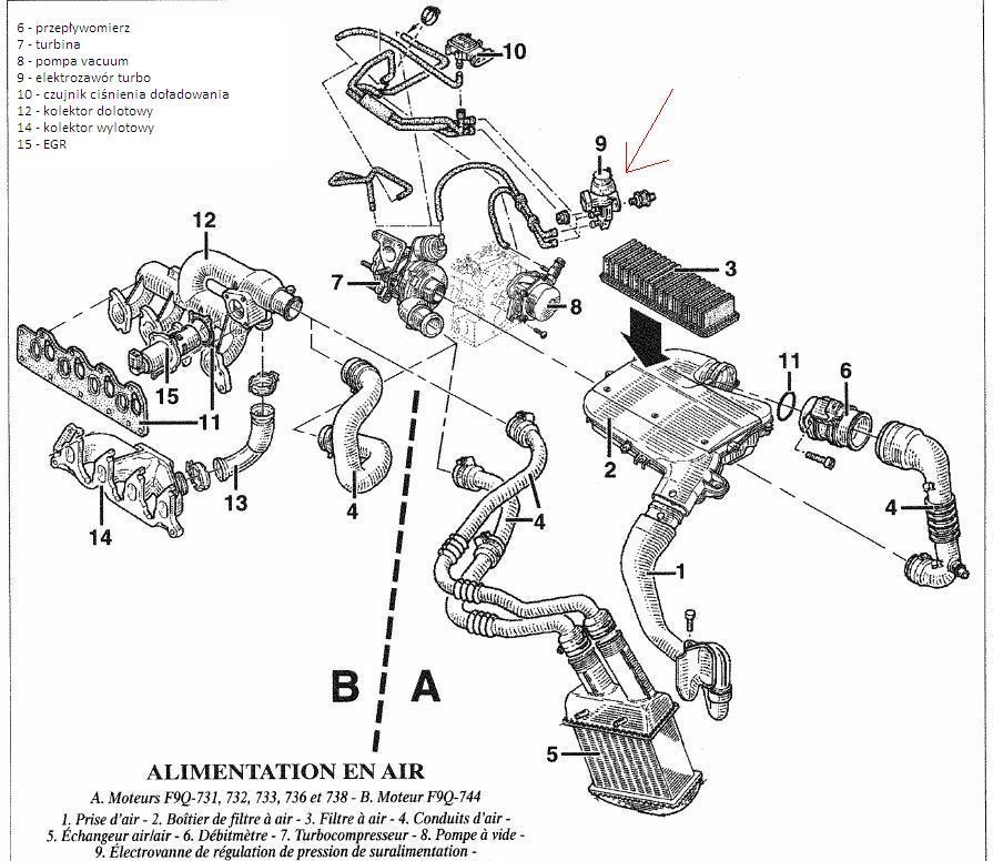 dacia schema moteur scenic 1 ph
