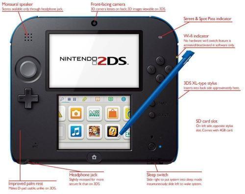 Laguna_Nintendo2DS