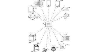 Apple patenteia tecnologia para controlar a sua casa