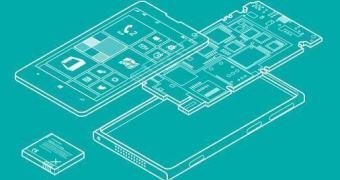 MWC 2014: Qualcomm e Microsoft vão oferecer design de referência do Windows Phone a fabricantes