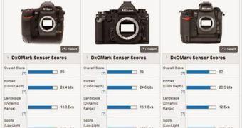 Nikon D4s ainda não é a melhor câmera do mercado