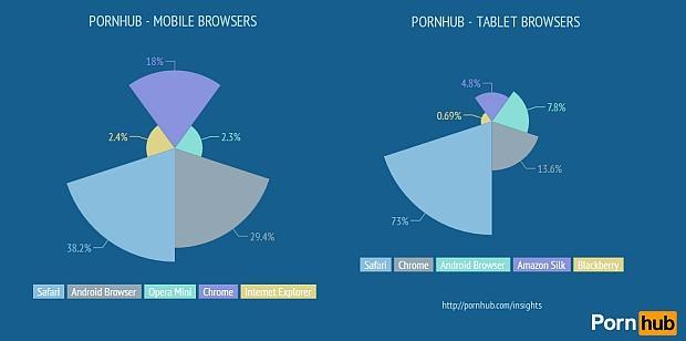 pornhub-browsers-001