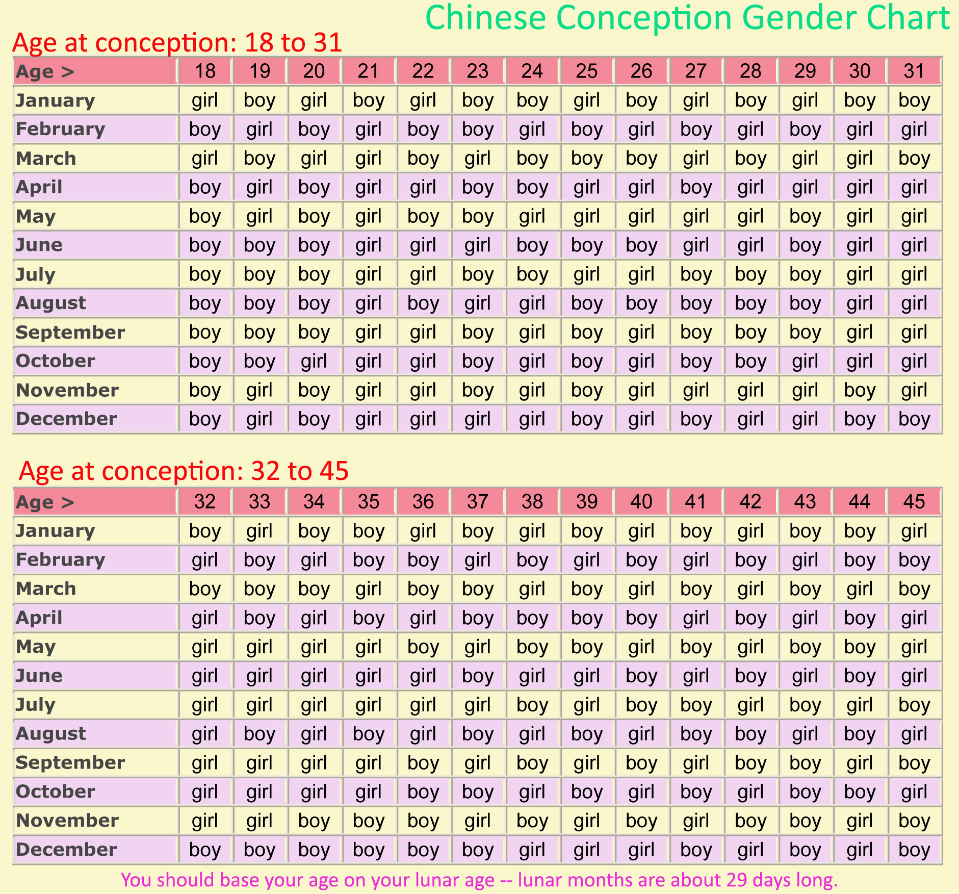 Ovulation Calculator Calendar Determine Your Most Baby Gender Chinese Calendar Calendar Template 2016
