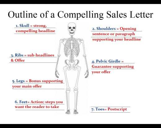 How to Write a Salesletter Even if You\u0027re Not a Copywriter