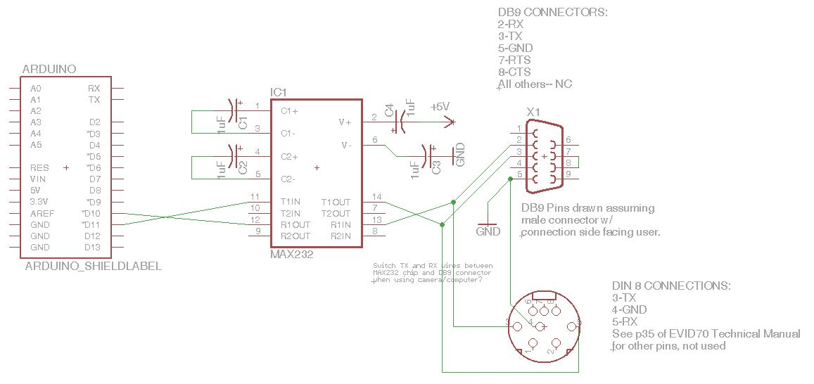 sony visca wiring diagram