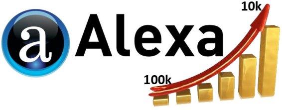 Tăng rank Alexa|Tăng traffic Website