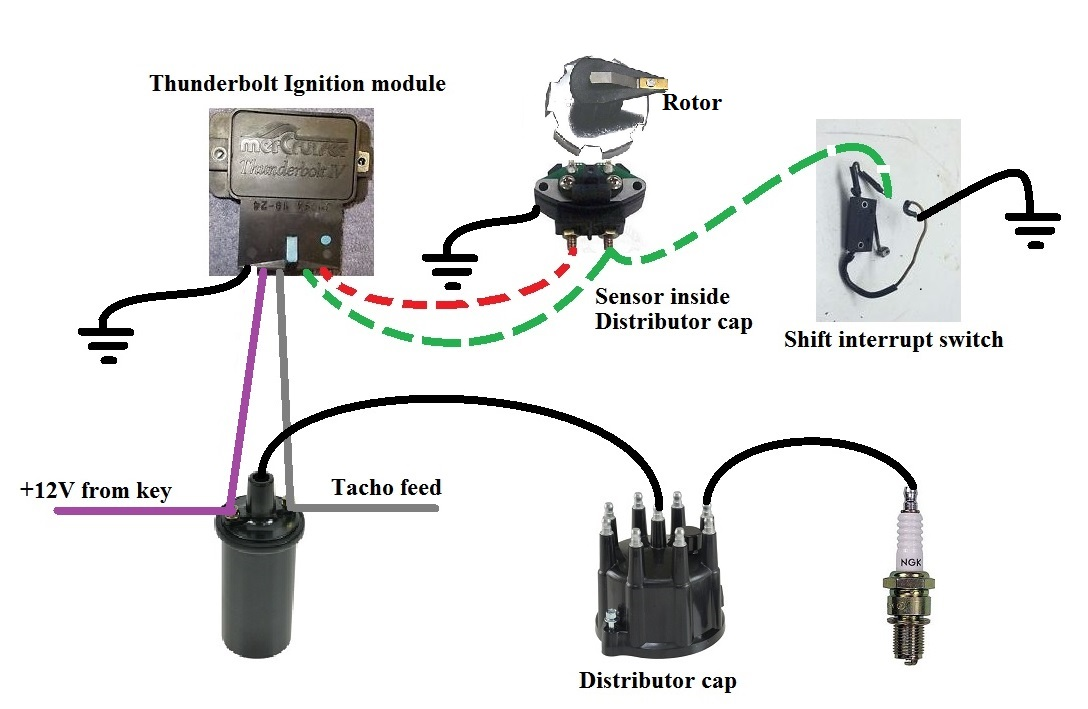 How Mercruiser Thunderbolt ignition systems work Page 1 - iboats