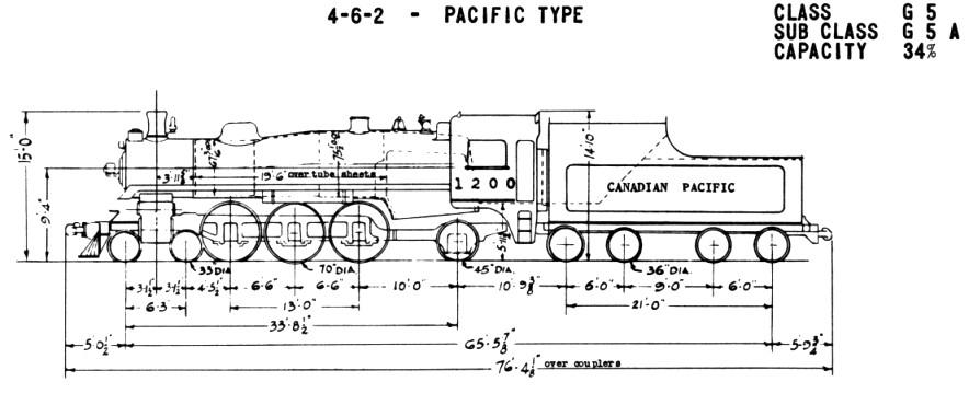 How A Train Engine Diagram Wiring Diagram