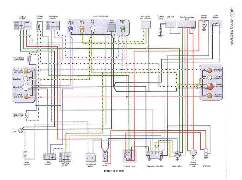 Vespa Gt200 Fuse Box Location Wiring Schematic Diagram