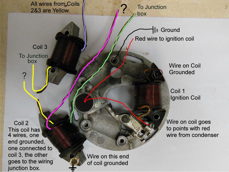 Stator Wire Diagram Wiring Schematic Diagram