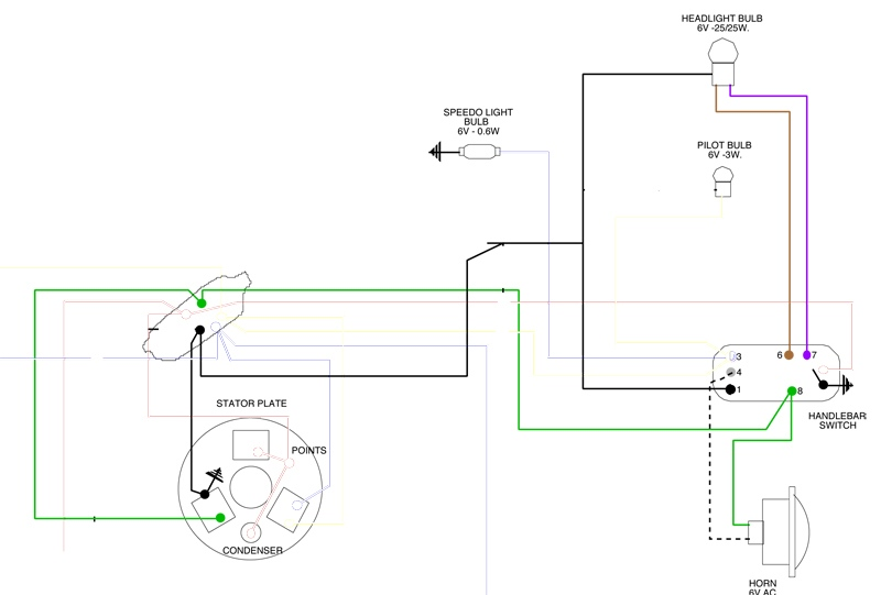 vbb wiring diagram auto electrical wiring diagram rh filtercoffee me Vespa GT200 Wiring Diagram for Alarm Motor Scooter Wiring Diagrams