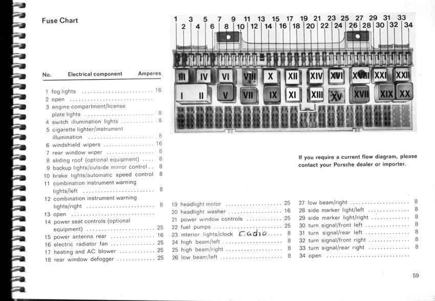 porsche 928 fuse box