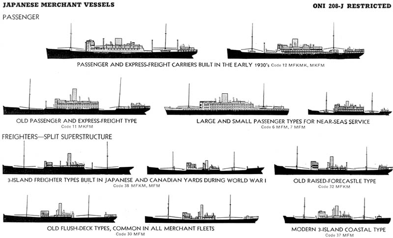 Merchant ship types - SUBSIM Radio Room Forums - types of ships