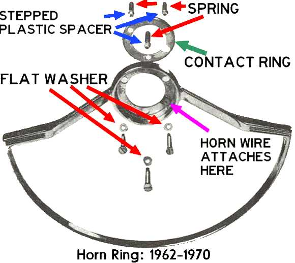 68 Beetle Horn Wiring Diagram - 210tramitesyconsultas \u2022