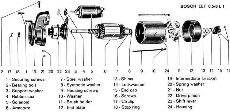 vw transporter wiring diagram 1964 vw transporter wiring diagram