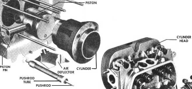 Wolfsburg Vw Engine Tin Diagram Wiring Diagram