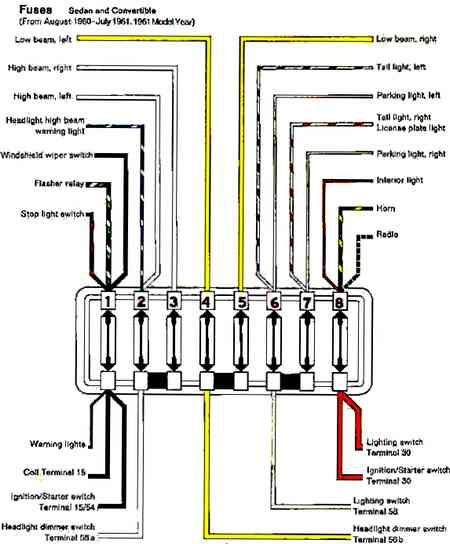 Vw Beetle Fuse Panel Wiring Diagram 2019