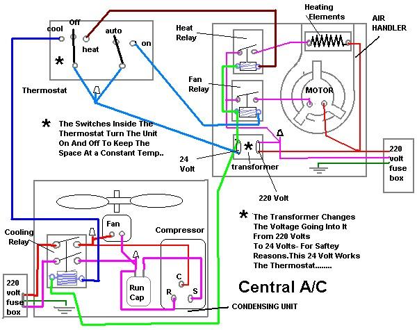Ac System Wiring - Wiring Diagrams