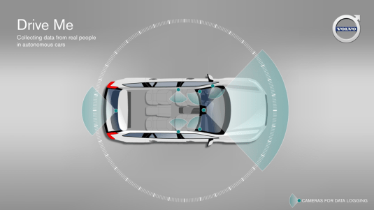 volvo202075_illustration_of_research_cameras_on_volvo_s_xc90_drive_me_car
