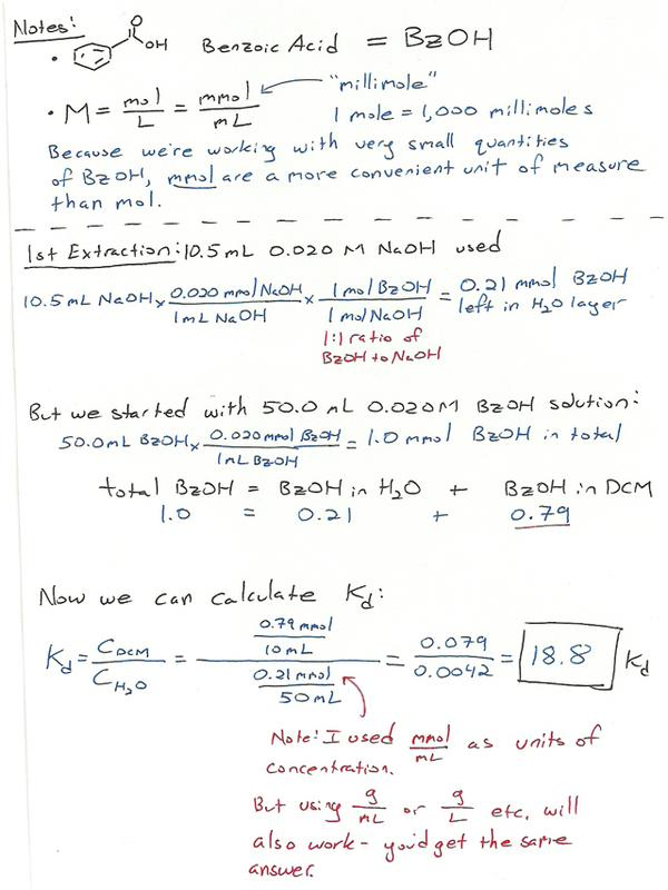 Extraction and Determination of a Distribution Coefficient (Kd