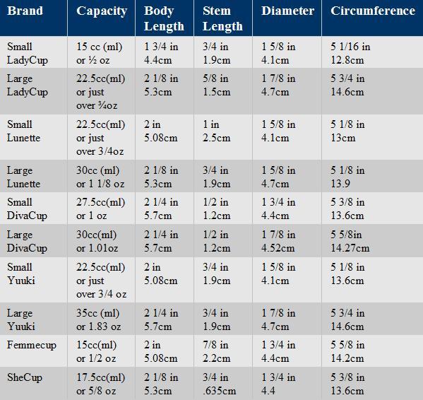 Measurement Chart MenstrualCupInfo\u0027s Blog - measurement charts