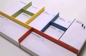 Business Model Canvas – O Mapa para o Sucesso de seu Modelo de Negócios