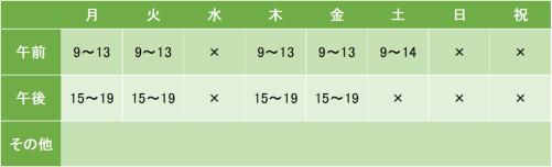 菊名の葛西クリニックの診療時間について。