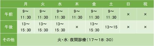 目黒駅前メンタルクリニックの診療時間
