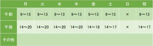 ハートクリニック横浜の診療時間