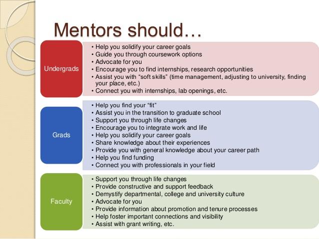 Mentoring Tips - UNM Mentoring Institute - how to find mentors