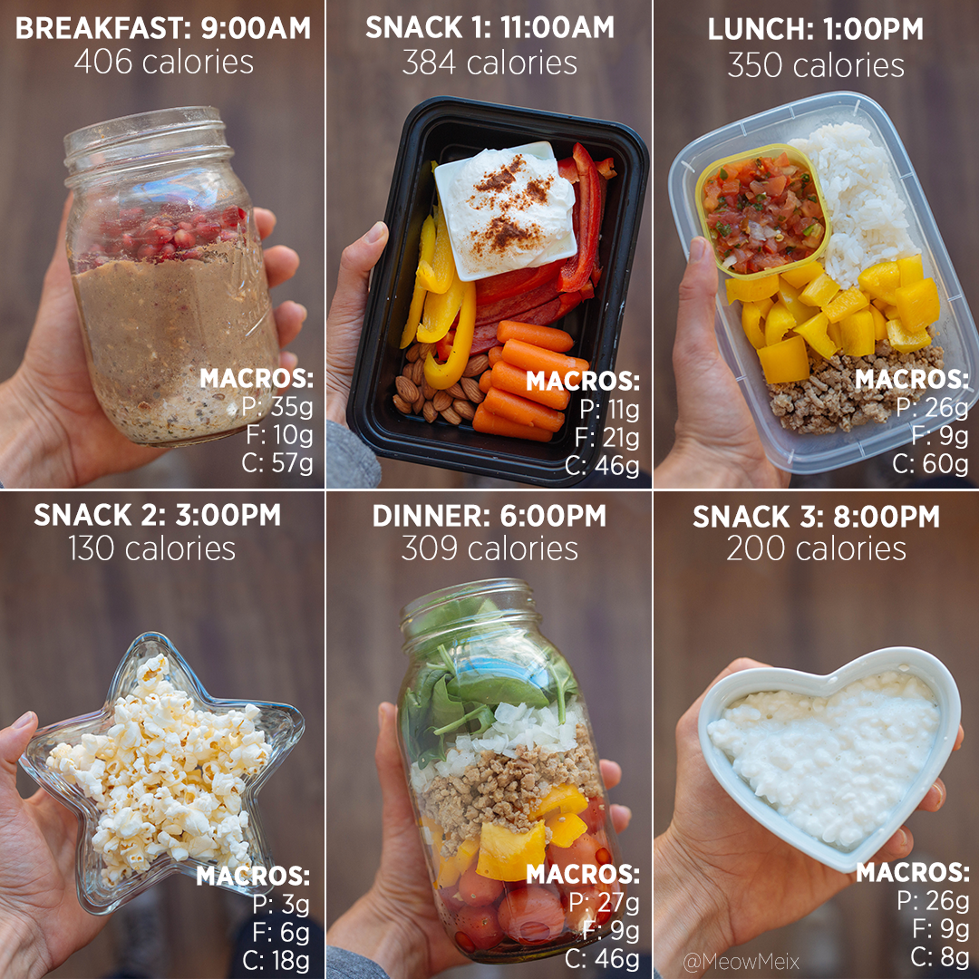 Plan Snack Cuisine Sample 1800 Calorie Meal Plan Macros Included Meowmeix
