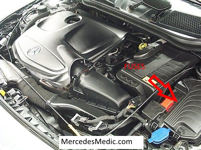 Mercedes-Benz CLA Fuses, Location, Designation, Map