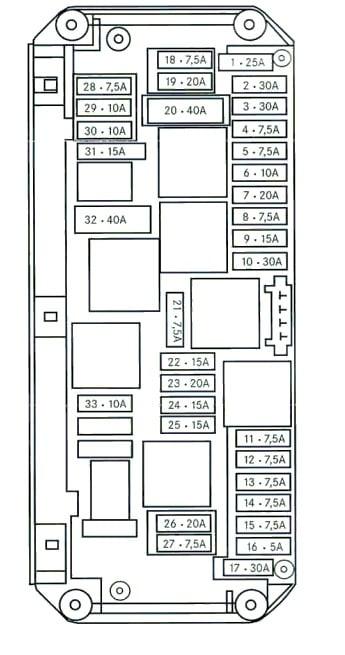 2009 mercedes benz c300 fuse chart