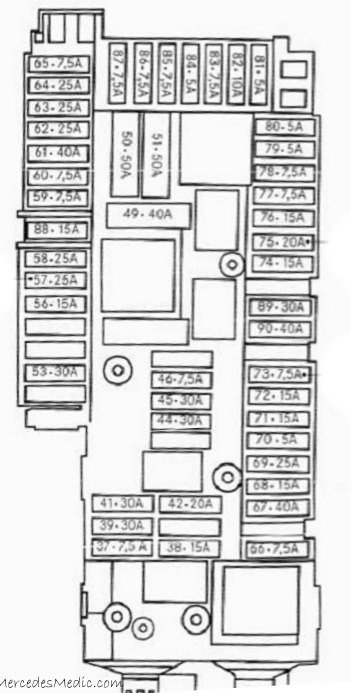 E Class w212 Fuse Box Location Chart Diagram 2010-2016