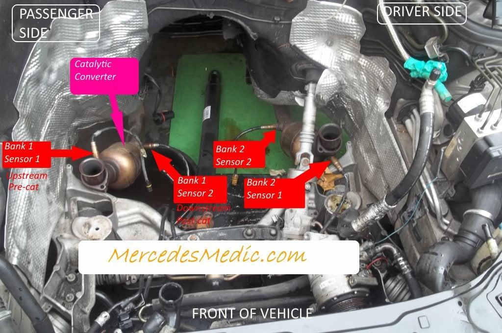 fuel mercedes filter benz location1996s500