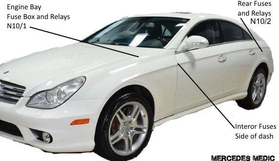 2005-2011 Mercedes-Benz CLS FUSE List