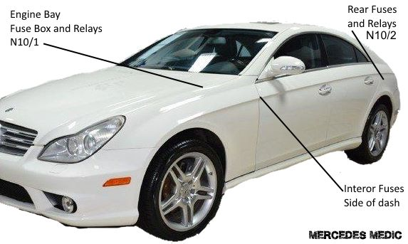 2005-2011 Mercedes-Benz CLS FUSE List