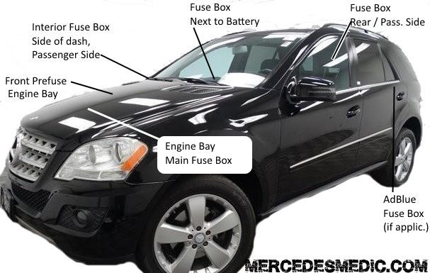 2010 Volvo C30 Fuse Box Location Wiring Diagrams