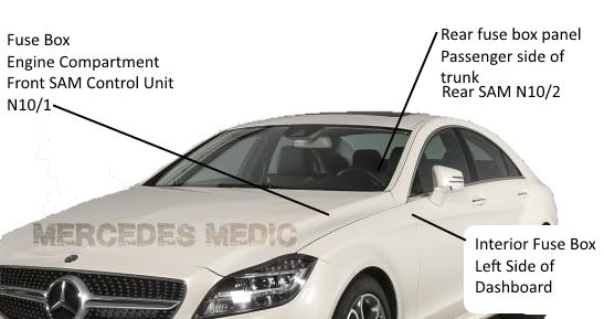 2012-2016 Mercedes-Benz CLS Fuse Box Diagram (W218)