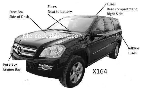 Mercedes Gl450 Fuse Box circuit diagram template