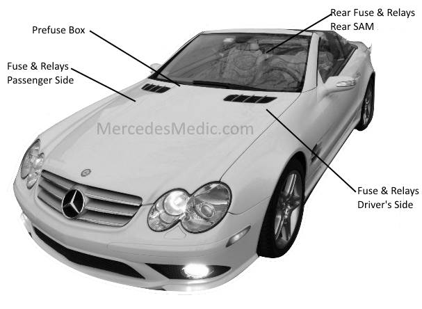 Mercedes 500sl Fuse Box - Wiring Diagram Progresif