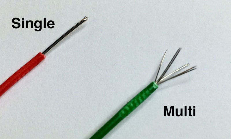 Will Single or Multi-Stranded Wiring Be Suited To Your Custom Cable