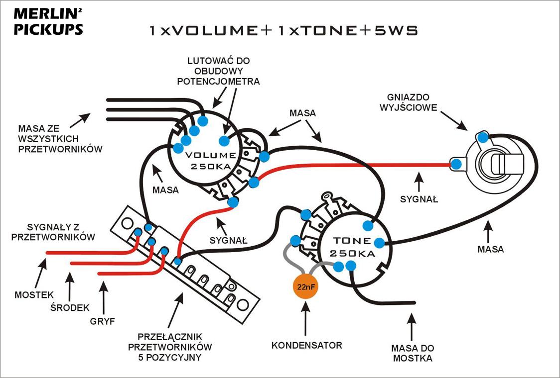 hss coil split schema cablage switch