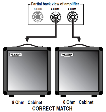 What is the best way to connect speakers or cabinets? \u2013 MESA/Boogie