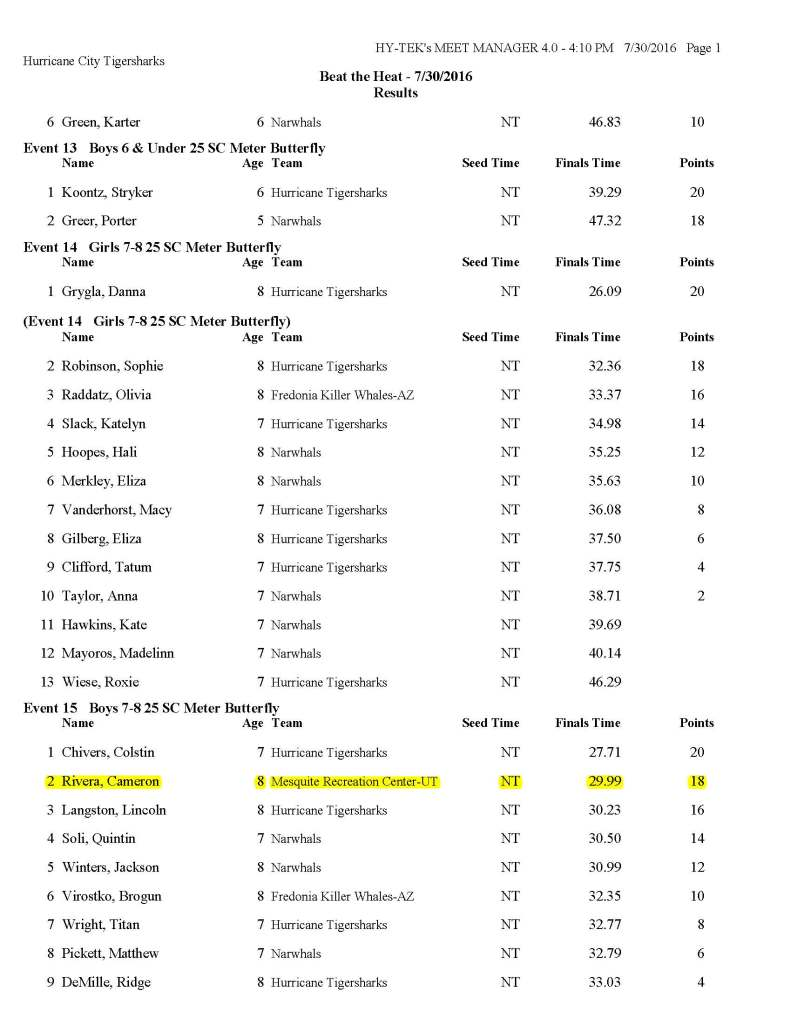 Beat the Heat 2016 results_Page_05