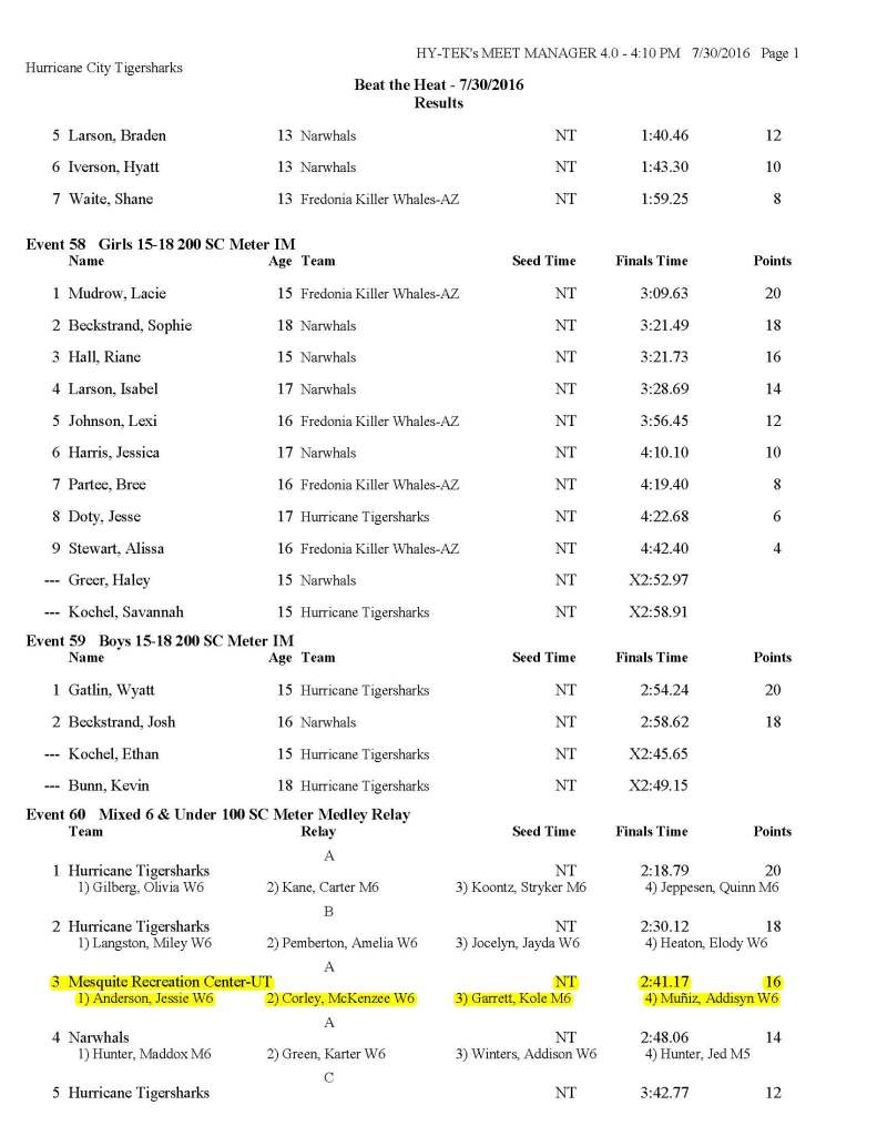 Beat the Heat 2016 results_Page_22