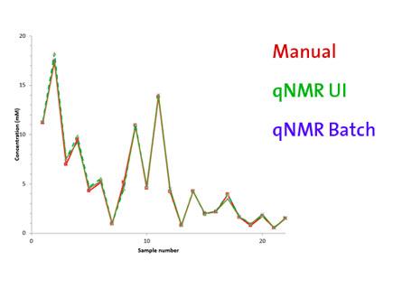 qNMR - Mestrelab