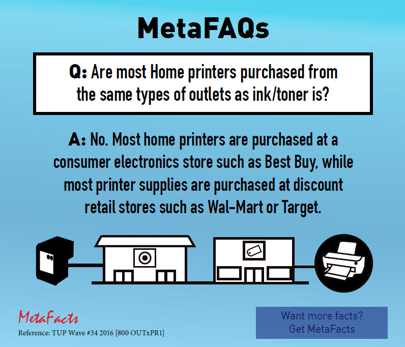 Are most home printers purchased where ink is? (MetaFAQs)